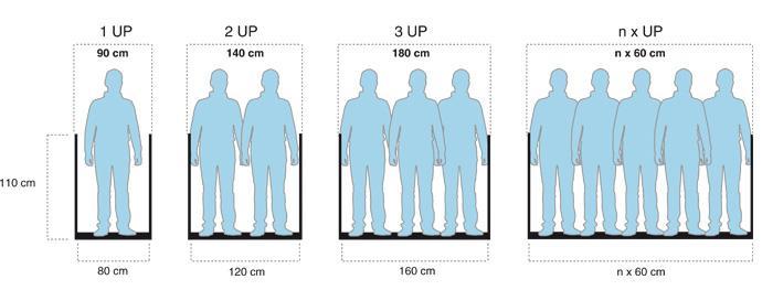 Schéma sur les normes des unités de passage dans un gradin