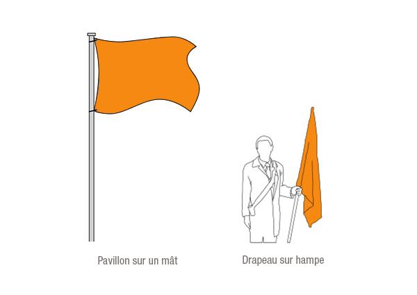 drapeau ou pavillon : différence