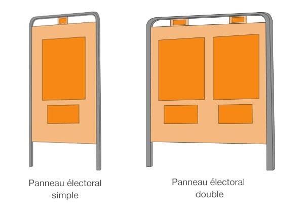 Panneaux d'affichage électoraux