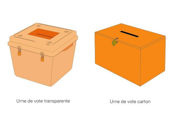 urne pour élection professionnelle