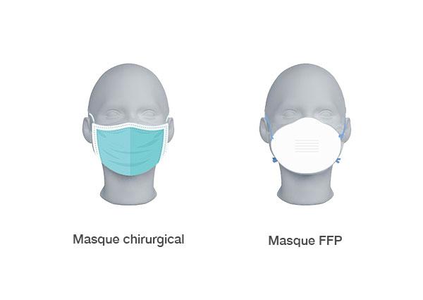 masque jetable