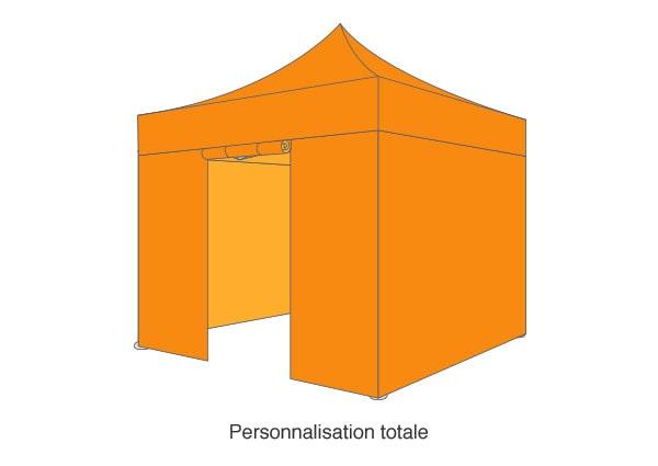 personnalisation totale