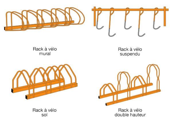 Racks à vélo