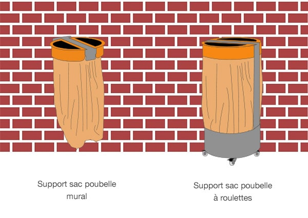 supports sac poubelle