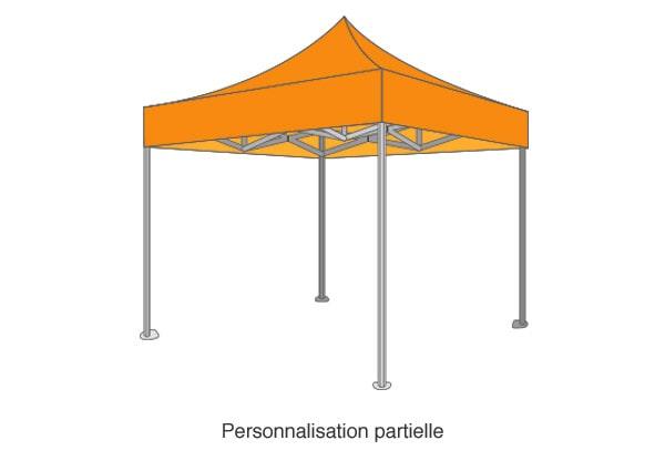 personnalisation partielle