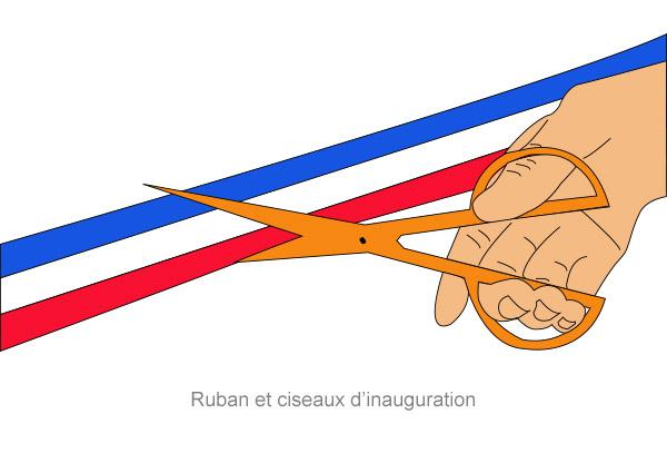 ruban et ciseaux