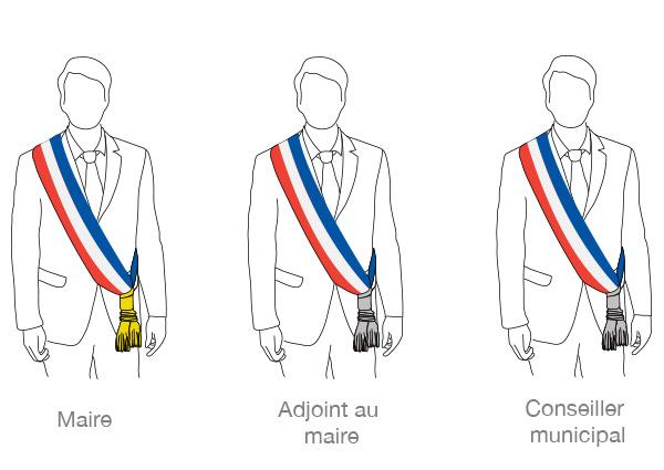 les types d'écharpes tricolore