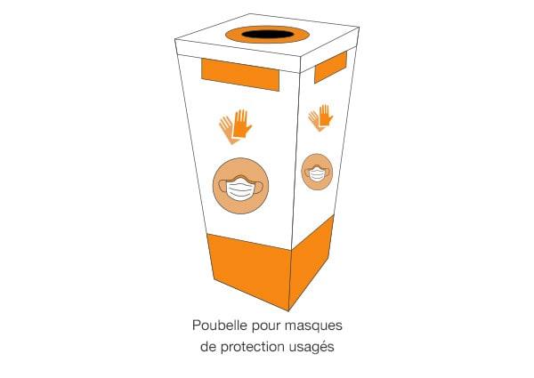 poubelle pour masques de protection et gants