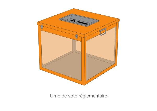 Urnes de vote