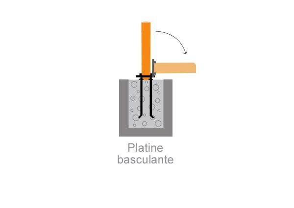platine basculante