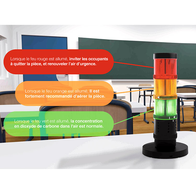 Utilisation du détecteur de CO²